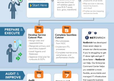 Netenrich_infographic
